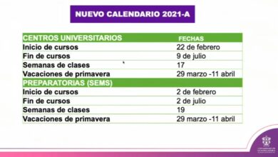 Ajustes calendario U. de G.